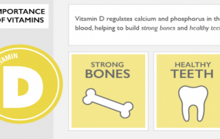vitaminD Oral Health