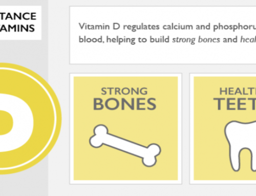 Vitamin D and How it Relates to Your Oral Health